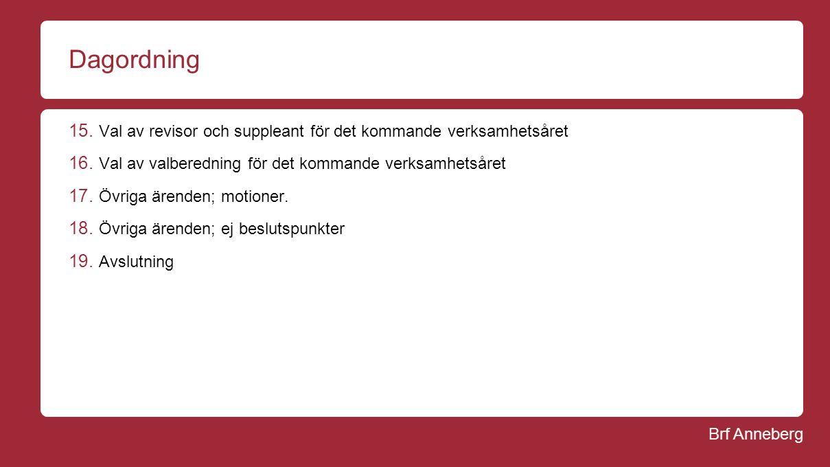 Brf Anneberg Dagordning 15. Val av revisor och suppleant för det kommande verksamhetsåret 16.