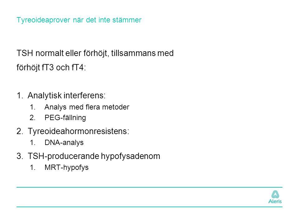 Tyreoideaprover när det inte stämmer TSH normalt eller förhöjt, tillsammans med förhöjt fT3 och fT4: 1.Analytisk interferens: 1.Analys med flera metod