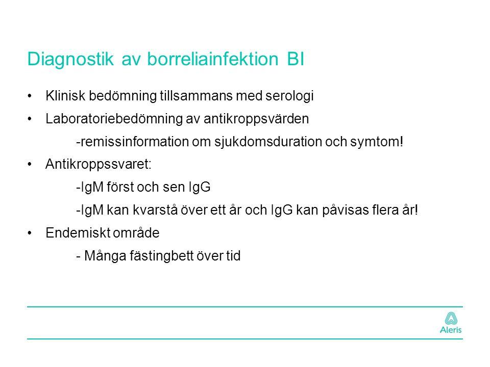 Diagnostik av borreliainfektion BI Klinisk bedömning tillsammans med serologi Laboratoriebedömning av antikroppsvärden -remissinformation om sjukdomsd