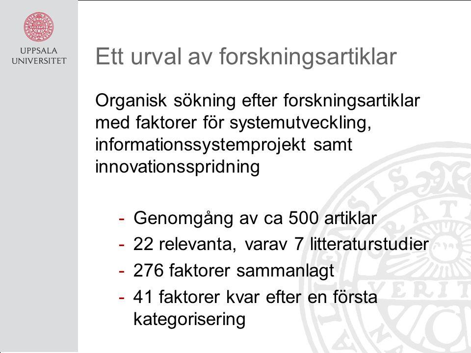 Ett urval av forskningsartiklar Organisk sökning efter forskningsartiklar med faktorer för systemutveckling, informationssystemprojekt samt innovationsspridning -Genomgång av ca 500 artiklar -22 relevanta, varav 7 litteraturstudier -276 faktorer sammanlagt -41 faktorer kvar efter en första kategorisering
