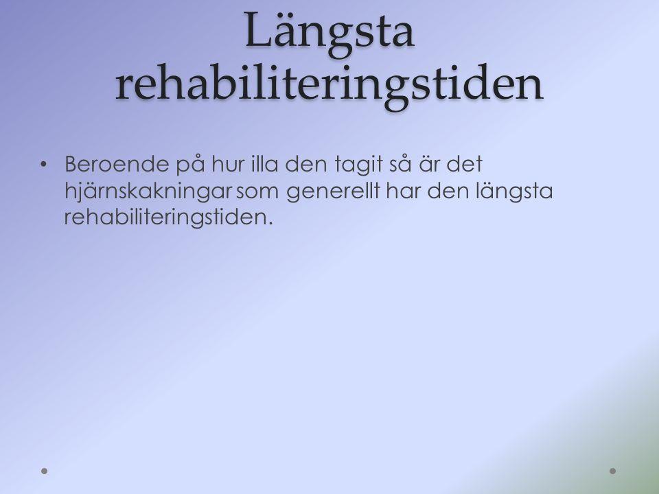 Längsta rehabiliteringstiden Beroende på hur illa den tagit så är det hjärnskakningar som generellt har den längsta rehabiliteringstiden.