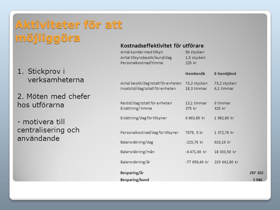Aktiviteter för att möjliggöra 1.Stickprov i verksamheterna 2.