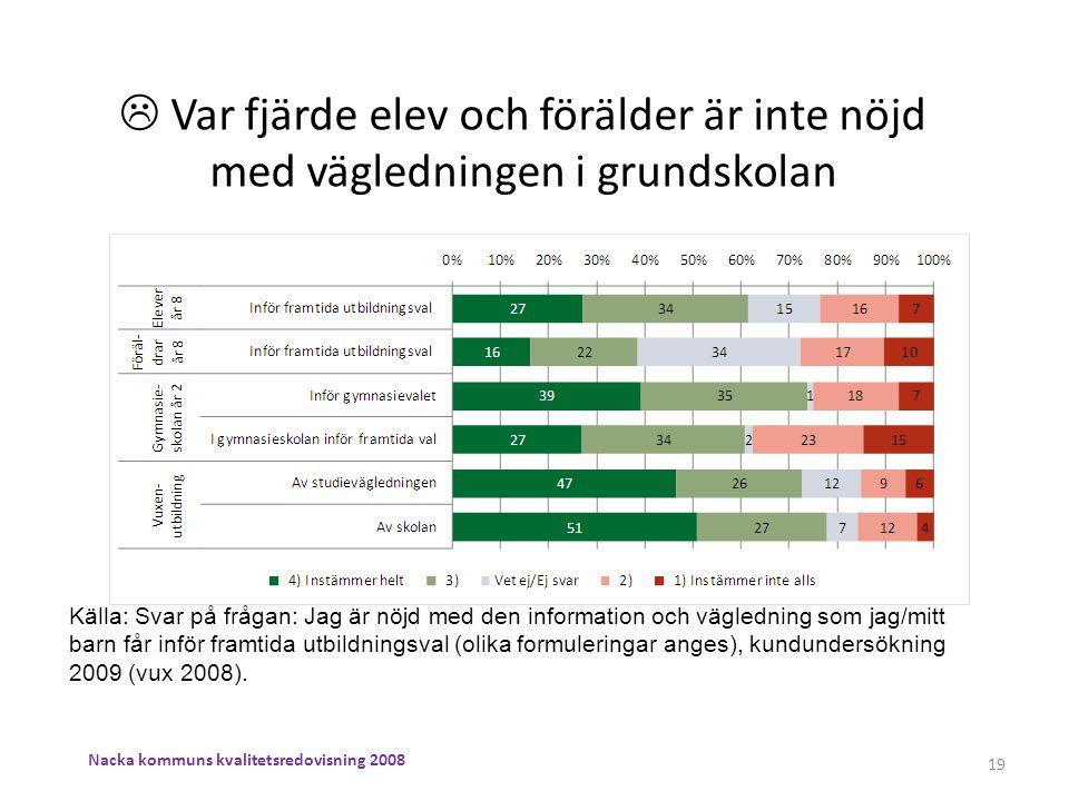  Var fjärde elev och förälder är inte nöjd med vägledningen i grundskolan Källa: Svar på frågan: Jag är nöjd med den information och vägledning som j