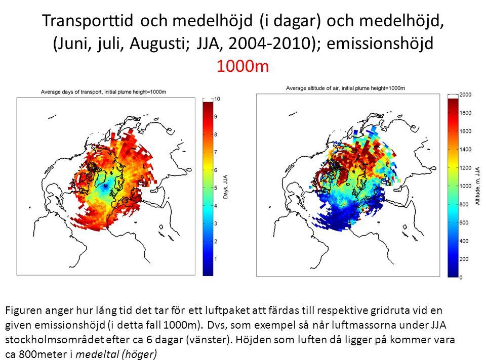 Transporttid och medelhöjd (i dagar) och medelhöjd, (Juni, juli, Augusti; JJA, 2004-2010); emissionshöjd 1000m Figuren anger hur lång tid det tar för ett luftpaket att färdas till respektive gridruta vid en given emissionshöjd (i detta fall 1000m).