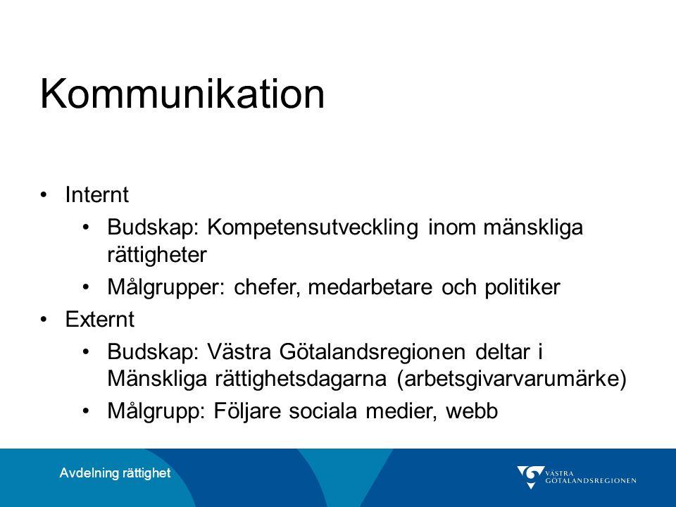 Kommunikation Internt Budskap: Kompetensutveckling inom mänskliga rättigheter Målgrupper: chefer, medarbetare och politiker Externt Budskap: Västra Götalandsregionen deltar i Mänskliga rättighetsdagarna (arbetsgivarvarumärke) Målgrupp: Följare sociala medier, webb Avdelning rättighet