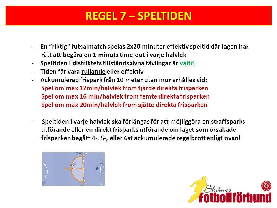 REGEL 7 – SPELTIDEN -En riktig futsalmatch spelas 2x20 minuter effektiv speltid där lagen har rätt att begära en 1-minuts time-out i varje halvlek -Speltiden i distriktets tillståndsgivna tävlingar är valfri -Tiden får vara rullande eller effektiv -Ackumulerad frispark från 10 meter utan mur erhålles vid: Spel om max 12min/halvlek from fjärde direkta frisparken Spel om max 16 min/halvlek from femte direkta frisparken Spel om max 20min/halvlek from sjätte direkta frisparken - Speltiden i varje halvlek ska förlängas för att möjliggöra en straffsparks utförande eller en direkt frisparks utförande om laget som orsakade frisparken begått 4-, 5-, eller 6st ackumulerade regelbrott enligt ovan!