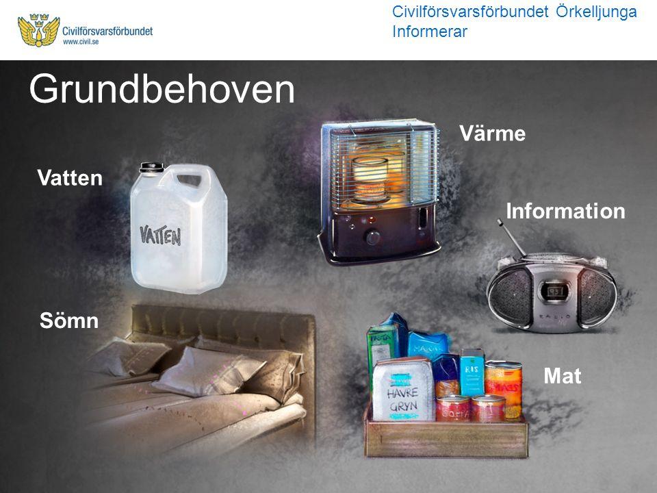 Grundbehoven Vatten Värme Sömn Mat Information Civilförsvarsförbundet Örkelljunga Informerar