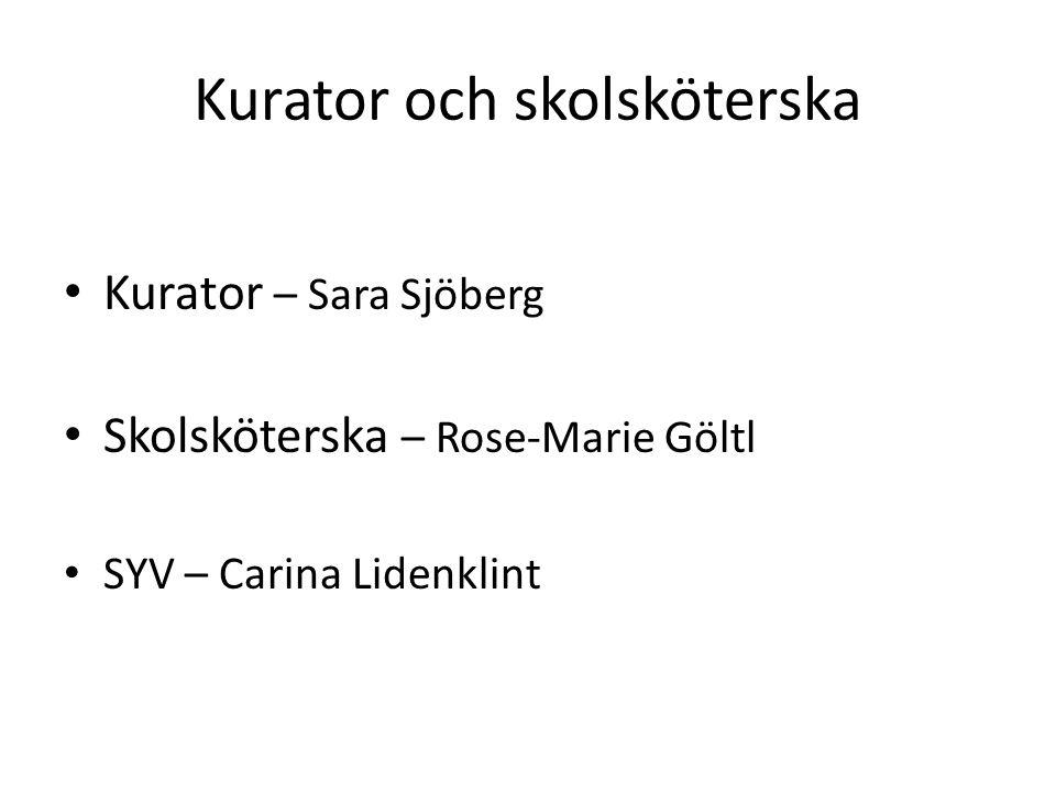 Ny personal Fritidsledare: Victor Söderblom Jakob Ebersson Måns Örtendal Felicia Huzelius