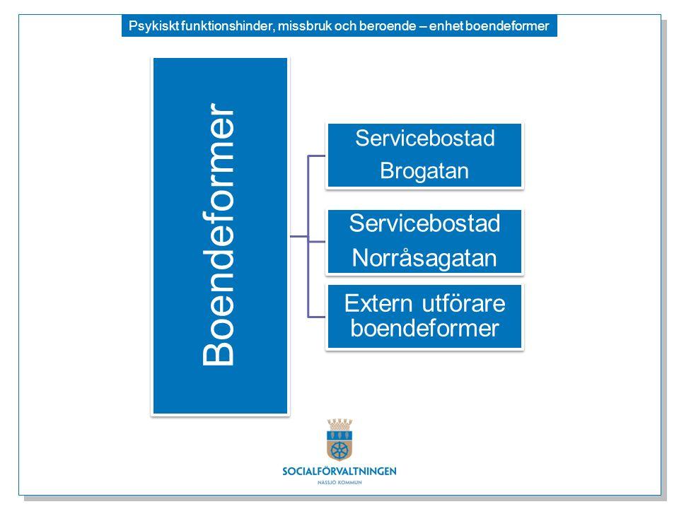 Psykiskt funktionshinder, missbruk och beroende – enhet boendeformer Boendeformer Servicebostad Brogatan Servicebostad Norråsagatan Extern utförare bo