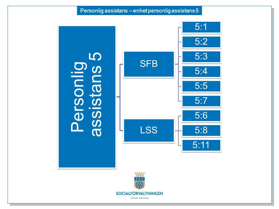 Personlig assistans – enhet personlig assistans 5 Personlig assistans 5 SFB 5:1 5:2 5:3 5:4 5:5 5:7 LSS 5:6 5:8 5:11