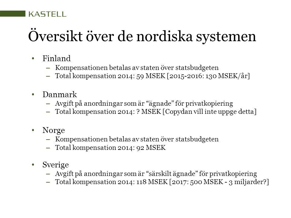 Översikt över de nordiska systemen Finland – Kompensationen betalas av staten över statsbudgeten – Total kompensation 2014: 59 MSEK [2015-2016: 130 MSEK/år] Danmark – Avgift på anordningar som är ägnade för privatkopiering – Total kompensation 2014: .