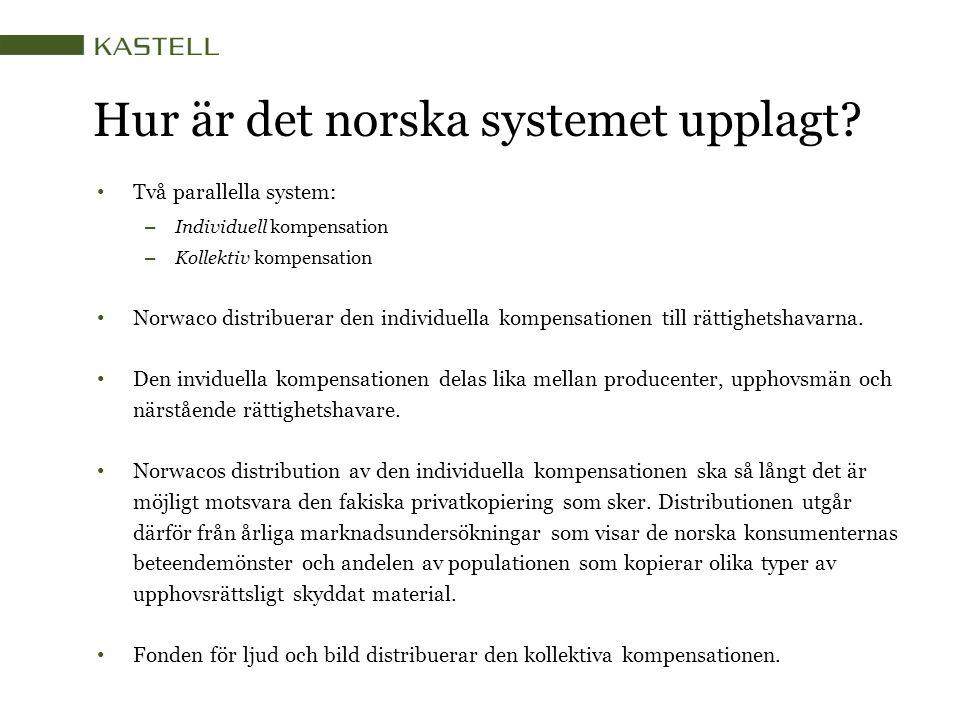 Hur är det norska systemet upplagt? Två parallella system: – Individuell kompensation – Kollektiv kompensation Norwaco distribuerar den individuella k