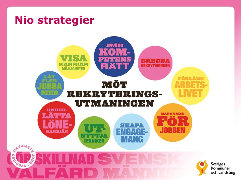 Nio strategier
