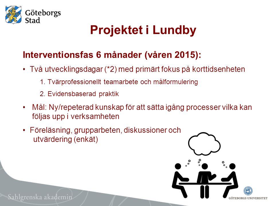 Projektet i Lundby Interventionsfas 6 månader (våren 2015): Två utvecklingsdagar (*2) med primärt fokus på korttidsenheten 1.Tvärprofessionellt teamar