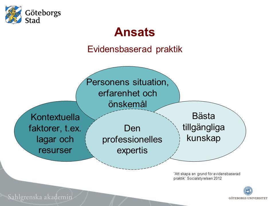 Ansats Evidensbaserad praktik Den professionelles expertis Bästa tillgängliga kunskap Personens situation, erfarenhet och önskemål Kontextuella faktor