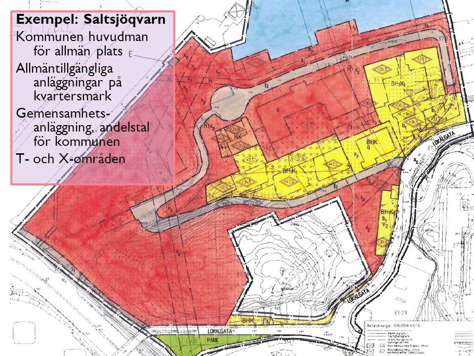 Exempel: Saltsjöqvarn Kommunen huvudman för allmän plats Allmäntillgängliga anläggningar på kvartersmark Gemensamhets- anläggning, andelstal för kommu