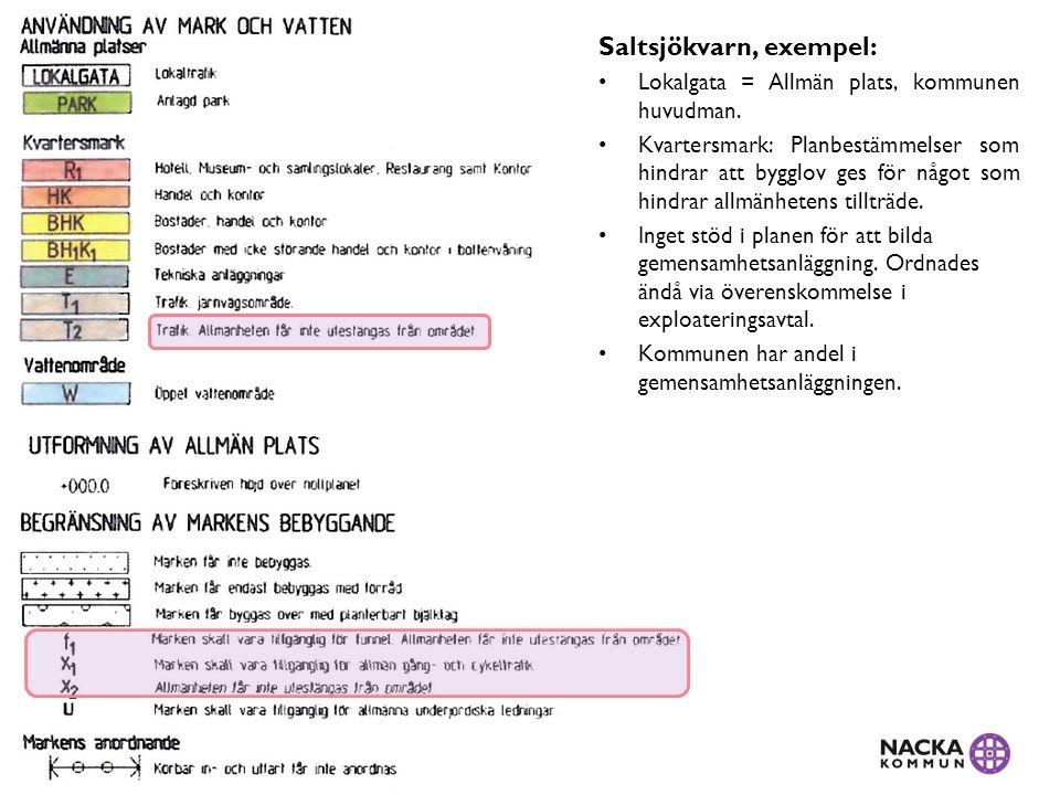 Saltsjökvarn, exempel: Lokalgata = Allmän plats, kommunen huvudman. Kvartersmark: Planbestämmelser som hindrar att bygglov ges för något som hindrar a