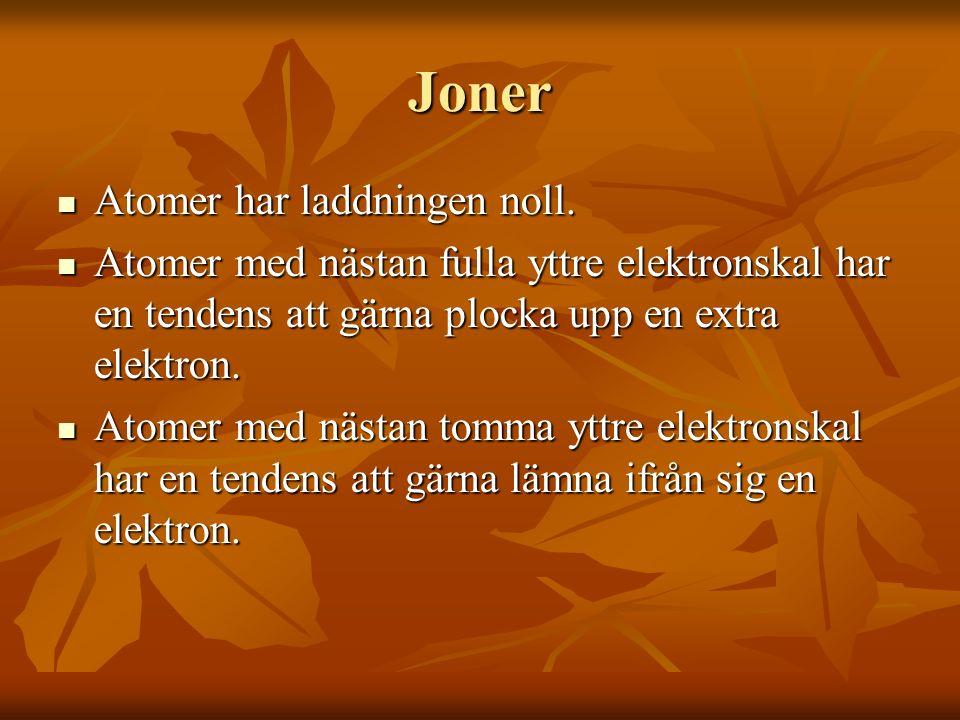 Joner Atomer har laddningen noll. Atomer har laddningen noll.