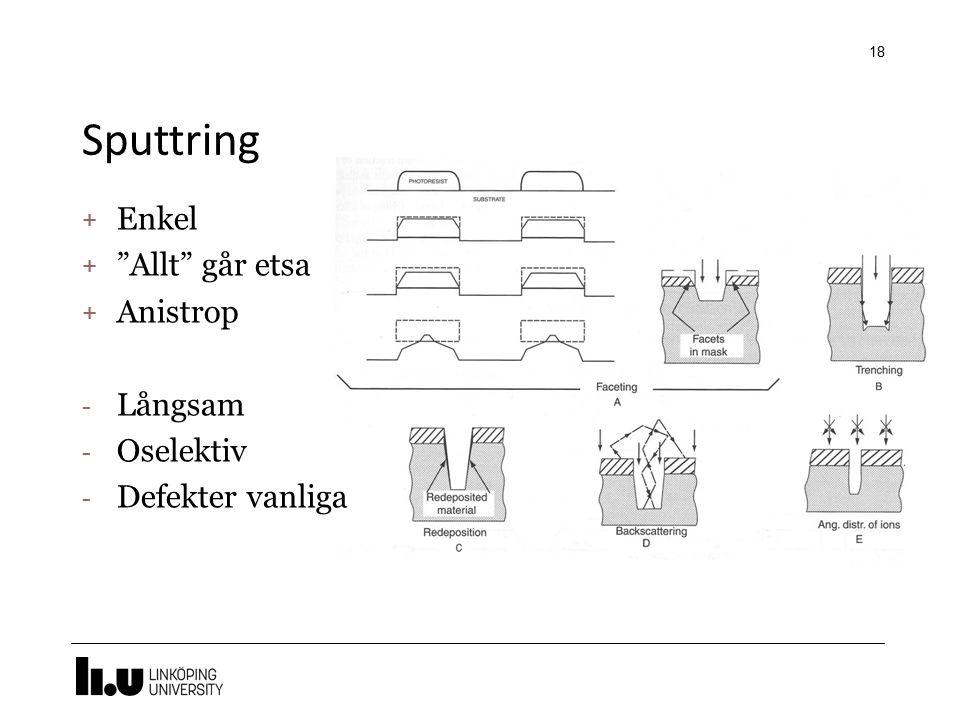 """Sputtring 18 + Enkel + """"Allt"""" går etsa + Anistrop - Långsam - Oselektiv - Defekter vanliga"""