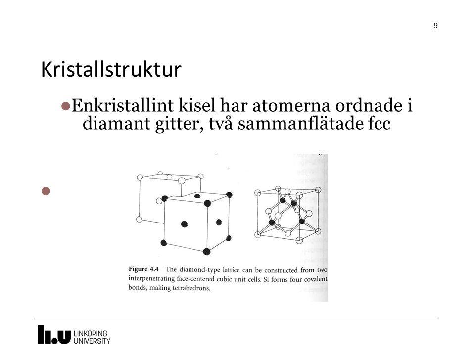 Kristallstruktur 9 Enkristallint kisel har atomerna ordnade i diamant gitter, två sammanflätade fcc