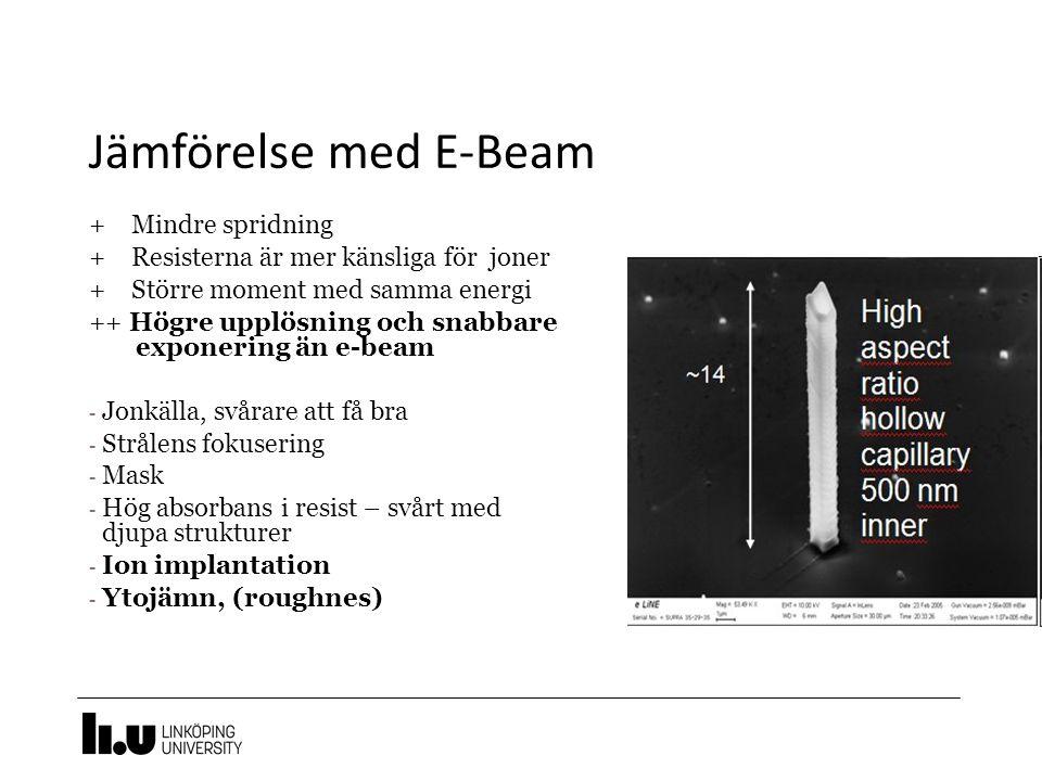 Jämförelse med E-Beam + Mindre spridning + Resisterna är mer känsliga för joner + Större moment med samma energi ++ Högre upplösning och snabbare expo