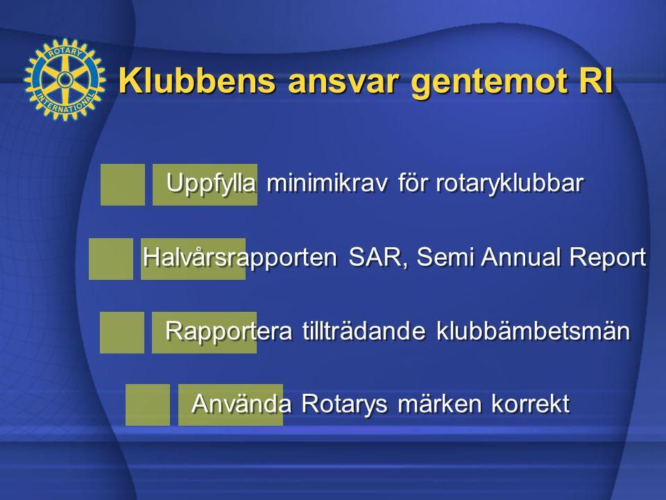 Uppfylla minimikrav för rotaryklubbar Halvårsrapporten SAR, Semi Annual Report Rapportera tillträdande klubbämbetsmän Använda Rotarys märken korrekt K