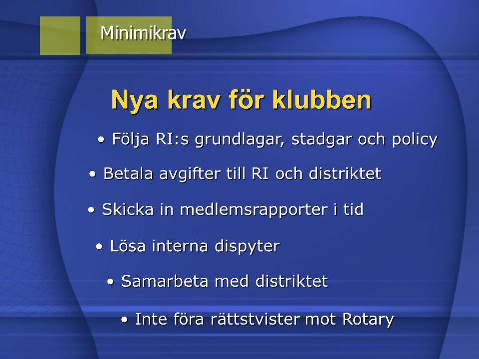 Nya krav för klubben Minimikrav Följa RI:s grundlagar, stadgar och policyFölja RI:s grundlagar, stadgar och policy Betala avgifter till RI och distrik