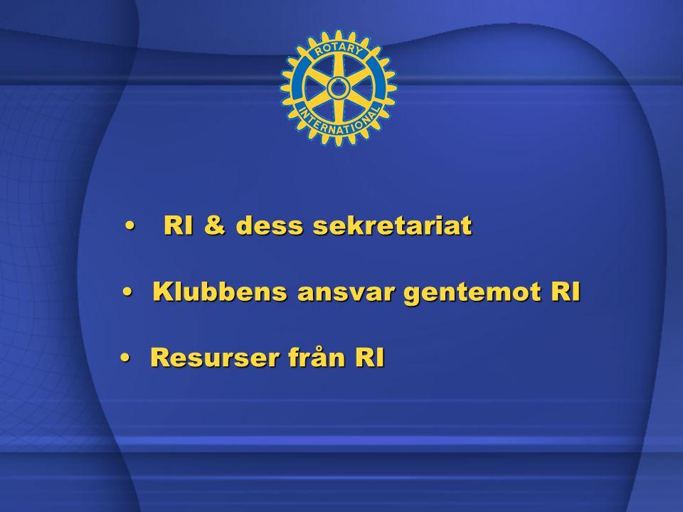 RI & dess sekretariat RI & dess sekretariat Klubbens ansvar gentemot RI Klubbens ansvar gentemot RI Resurser från RI Resurser från RI