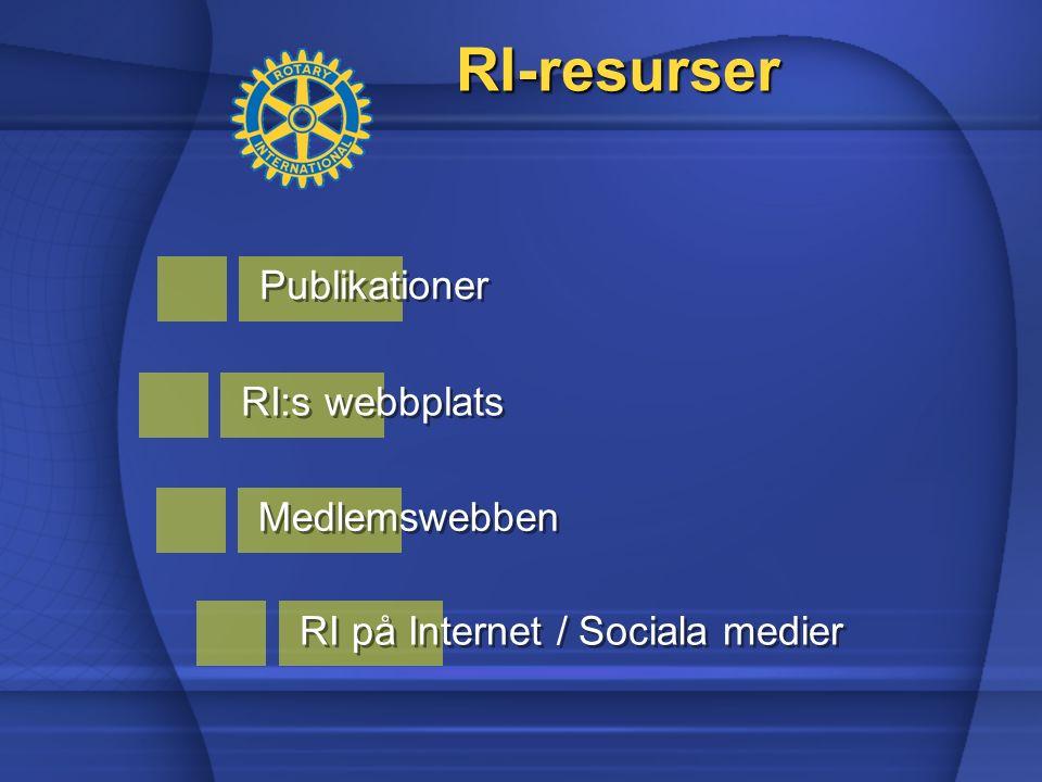 Publikationer RI:s webbplats Medlemswebben RI på Internet / Sociala medier RI-resurser