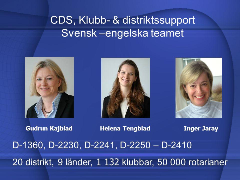 Gudrun KajbladInger JarayHelena Tengblad CDS, Klubb- & distriktssupport Svensk –engelska teamet D-1360, D-2230, D-2241, D-2250 – D-2410 20 distrikt, 9 länder, 1 132 klubbar, 50 000 rotarianer