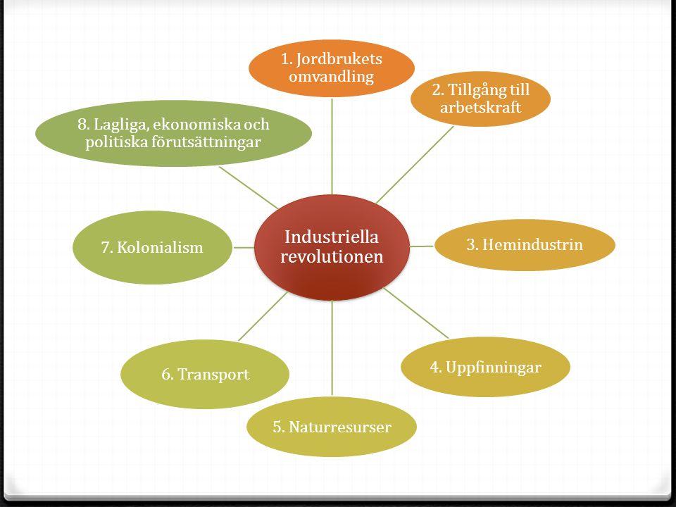 Industriella revolutionen 1. Jordbrukets omvandling 2. Tillgång till arbetskraft 3. Hemindustrin 4. Uppfinningar 5. Naturresurser 6. Transport 7. Kolo