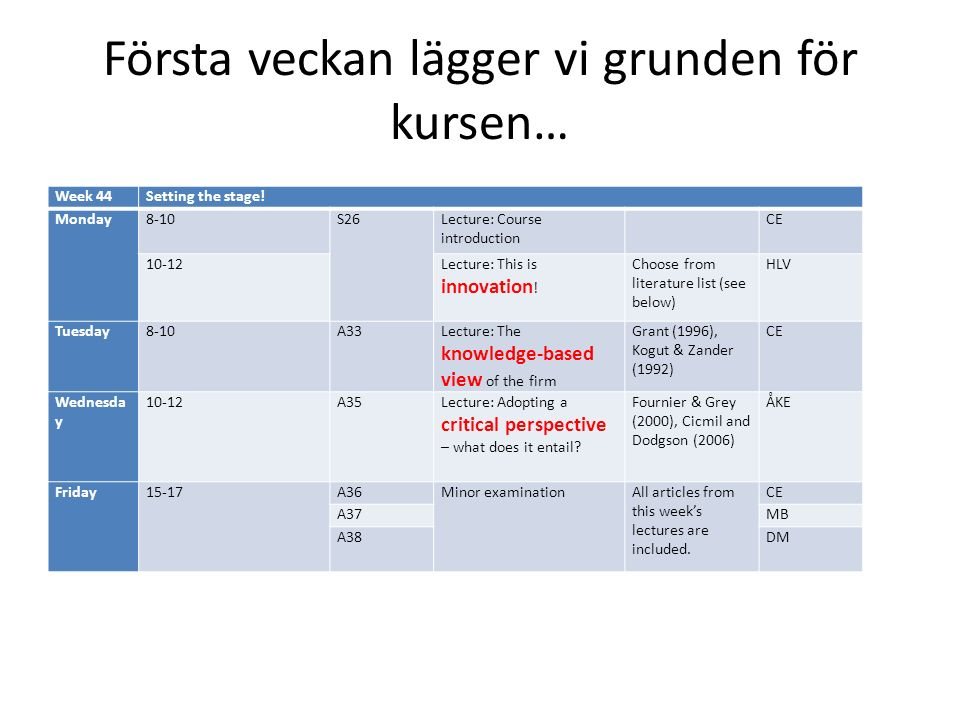 Första veckan lägger vi grunden för kursen… Week 44Setting the stage! Monday8-10S26Lecture: Course introduction CE 10-12Lecture: This is innovation !