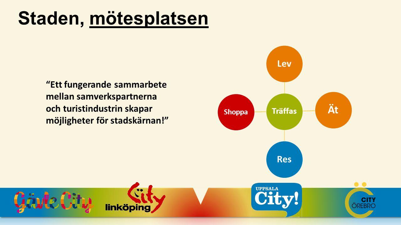 """Staden, mötesplatsen """"Ett fungerande sammarbete mellan samverkspartnerna och turistindustrin skapar möjligheter för stadskärnan!"""" Träffas Lev Ät Res S"""