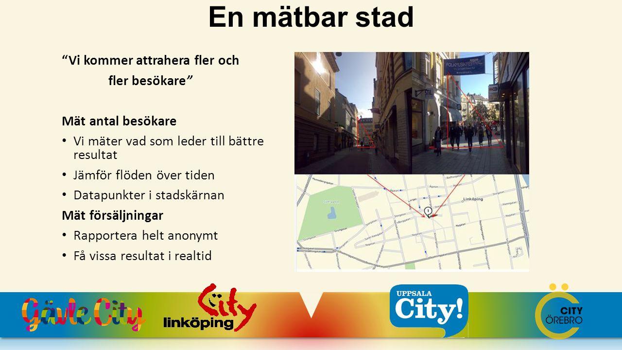 """En mätbar stad """"Vi kommer attrahera fler och fler besökare"""" Mät antal besökare Vi mäter vad som leder till bättre resultat Jämför flöden över tiden Da"""