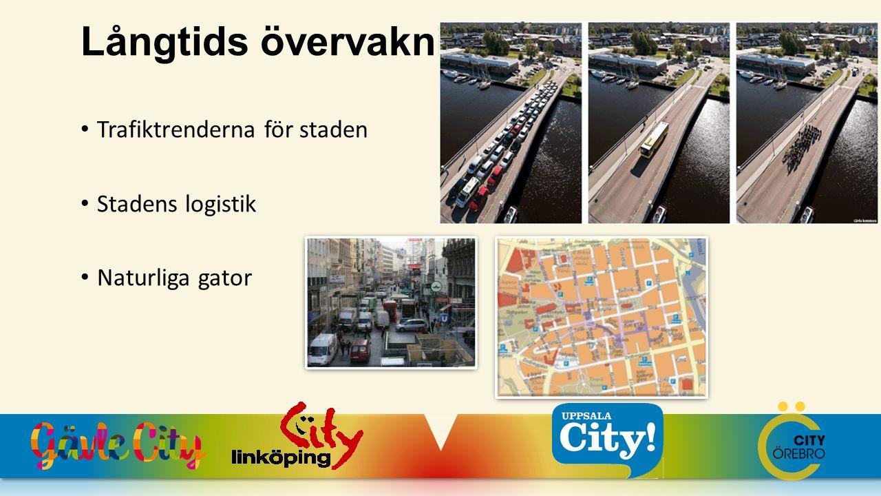 Långtids övervakning Trafiktrenderna för staden Stadens logistik Naturliga gator