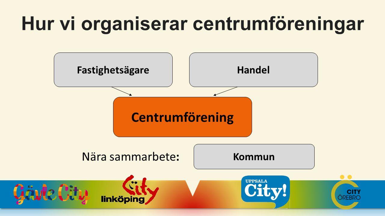 Gävle City Petra Ederborg Tel: +46 708 18 37 00 petra@gavlecentrumsamverkan.se Linköping City Marianne Lindh Tel: +46 13-25 30 32 marianne@linkopingcity.se Uppsala City Lisa Thörn Tel: +46 709 14 00 80 lisa@uppsalacity.se City Örebro Stina Storm Tel: +46 19 10 24 90 stina@cityorebro.se Tack!