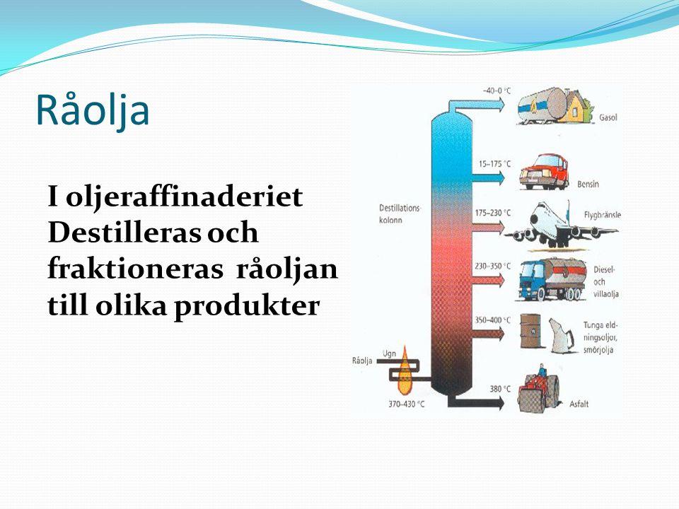 Råoljan in C1-C4 <35°Cgaser1–5kolatomer K o k p u n k t e r 350-400°Cbrännoljor Bensin C5-C10 Fotogen C11-C15 Asfalt och parafin C41 Eldningsolja och
