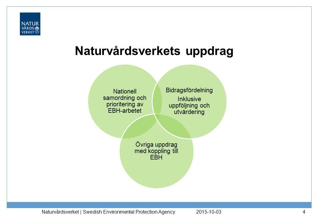 Naturvårdsverkets uppdrag Nationell samordning och prioritering av EBH-arbetet Övriga uppdrag med koppling till EBH Bidragsfördelning Inklusive uppföljning och utvärdering 2015-10-03 Naturvårdsverket | Swedish Environmental Protection Agency 4