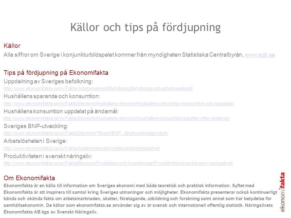 Källor och tips på fördjupning Källor Alla siffror om Sverige i konjunkturbildspelet kommer från myndigheten Statistiska Centralbyrån, www.scb.sewww.s
