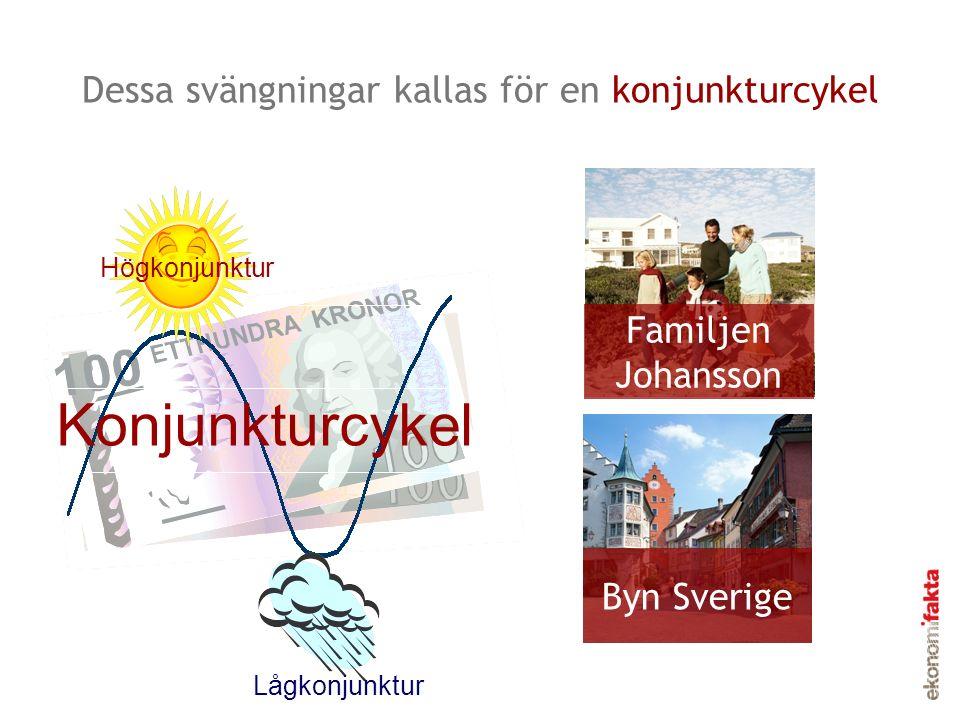 Ökade vinster Företagets vinst ökade Företaget behövde investera i fler maskiner Familjen Johansson Byn Sverige Försäljning Ökad export Ökad vinst Ökad produktivitet Investeringar