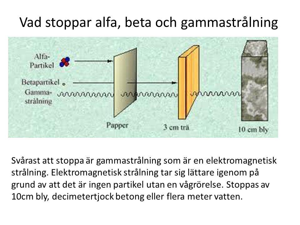Vad stoppar alfa, beta och gammastrålning Svårast att stoppa är gammastrålning som är en elektromagnetisk strålning.