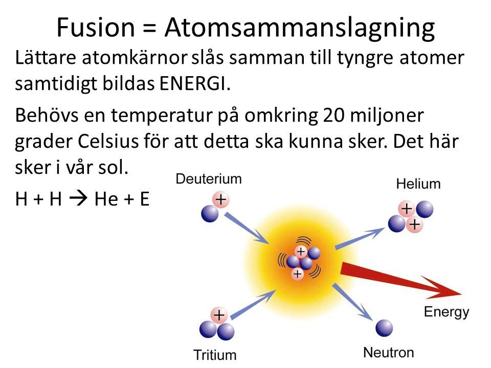 Fusion = Atomsammanslagning Lättare atomkärnor slås samman till tyngre atomer samtidigt bildas ENERGI.