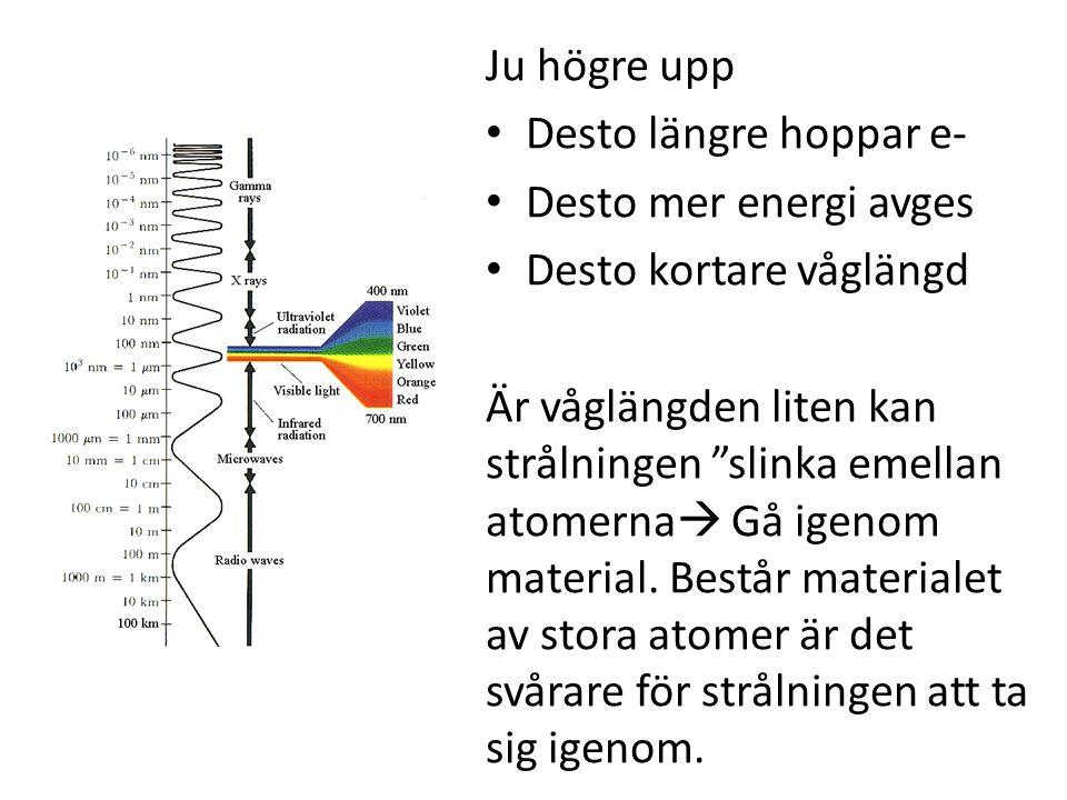 Ju högre upp Desto längre hoppar e- Desto mer energi avges Desto kortare våglängd Är våglängden liten kan strålningen slinka emellan atomerna  Gå igenom material.