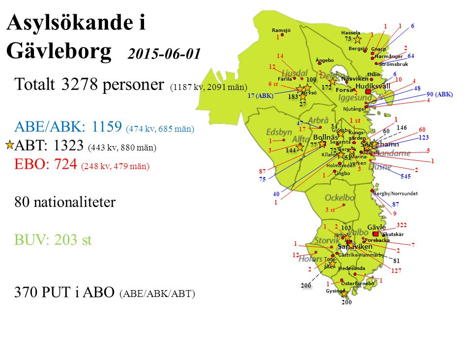 Asylsökande i Gävleborg Hudiksvall Bollnäs Gävle Sandviken Njutånger Kilafors Bergvik Marma- verken Söderhamn Gästrike-Hammarby Tors- åker 10 60 123 5