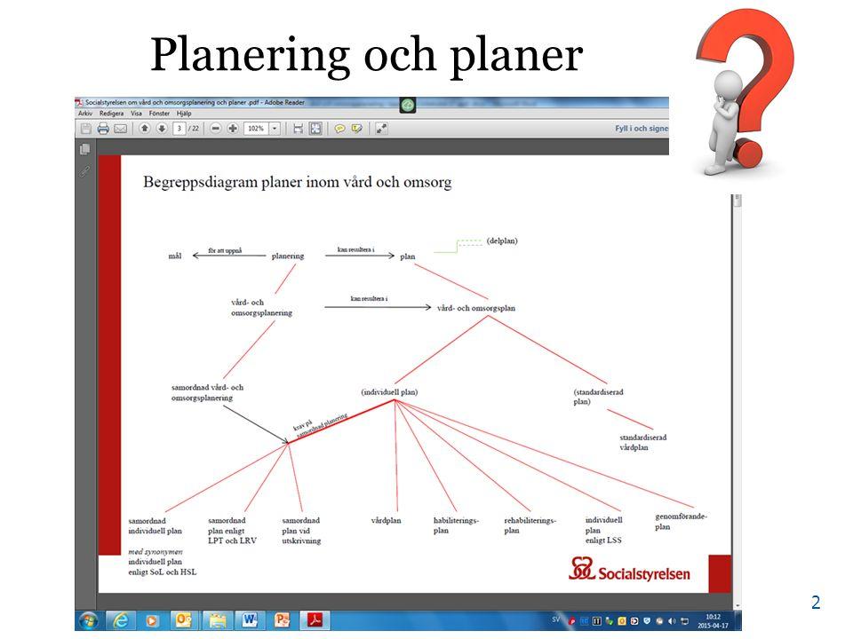 Planering och planer 2