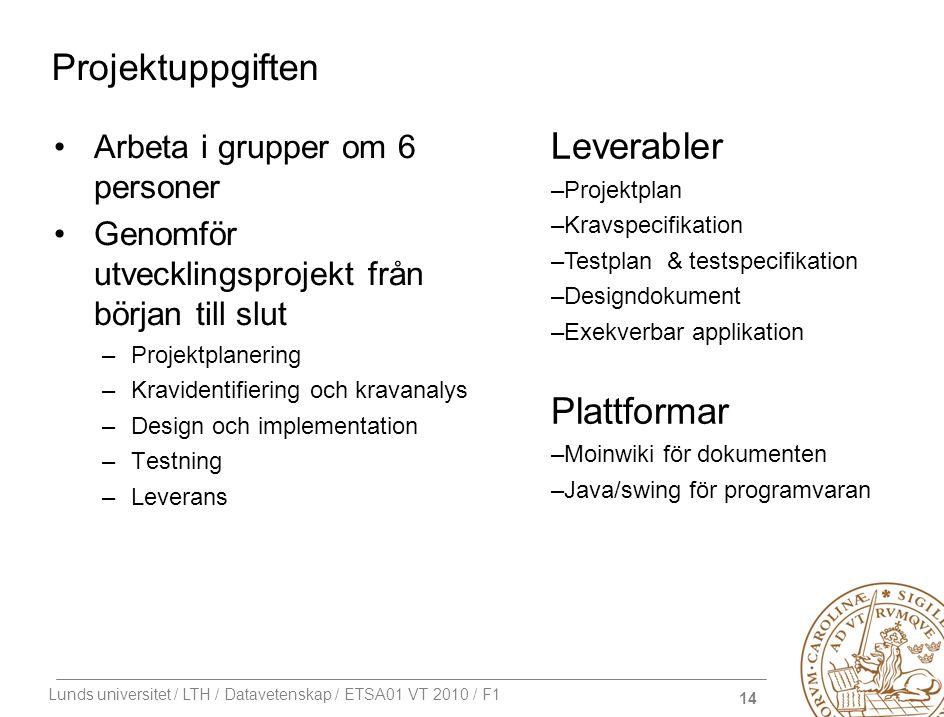 14 Lunds universitet / LTH / Datavetenskap / ETSA01 VT 2010 / F1 Projektuppgiften Arbeta i grupper om 6 personer Genomför utvecklingsprojekt från börj