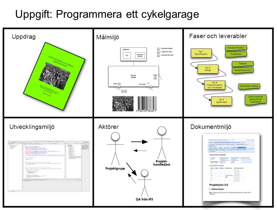 Uppgift: Programmera ett cykelgarage Faser och leverabler Aktörer Dokumentmiljö Utvecklingsmiljö Uppdrag Målmiljö