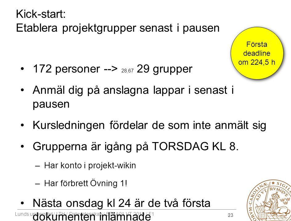 23 Lunds universitet / LTH / Datavetenskap / ETSA01 VT 2010 / F1 Kick-start: Etablera projektgrupper senast i pausen 172 personer --> 28,67 29 grupper