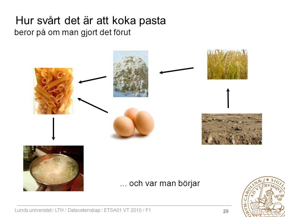 29 Lunds universitet / LTH / Datavetenskap / ETSA01 VT 2010 / F1 Hur svårt det är att koka pasta... och var man börjar beror på om man gjort det förut