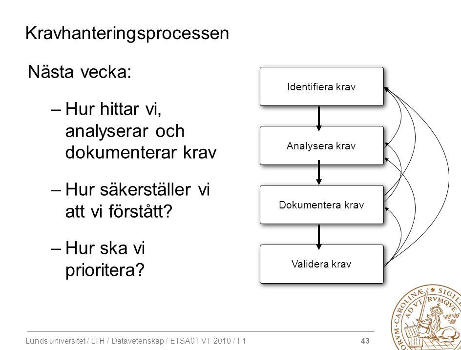 43 Lunds universitet / LTH / Datavetenskap / ETSA01 VT 2010 / F1 Kravhanteringsprocessen Dokumentera krav Validera krav Analysera krav Identifiera kra